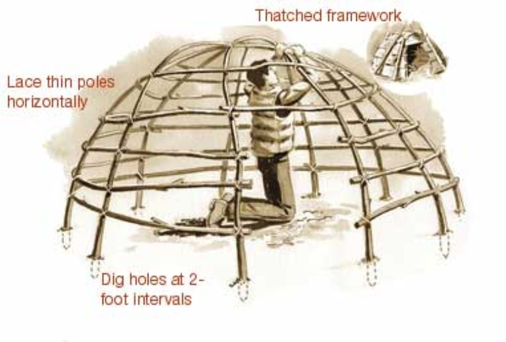 5 Primitive Shelters That Are Life Saving When Doomsday Is